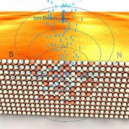 La densidad de los discos rígidos se duplicará en cuatro años