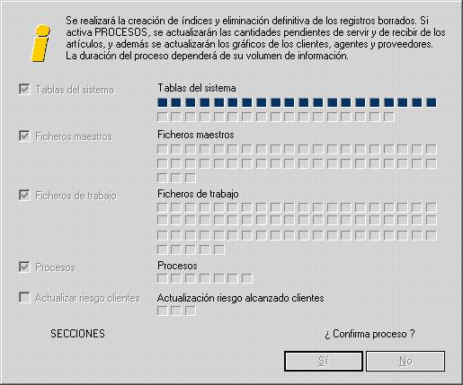 Cambio IVA Facturaplus