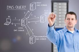 Servicio de administraciond e sistemas, mantenimiento de redes de ordenadores